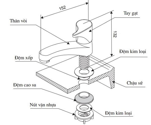vòi rửa mặt inax lfv-13b