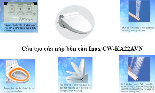 Chi tiết về cấu tạo bồn cầu Inax chính hãng