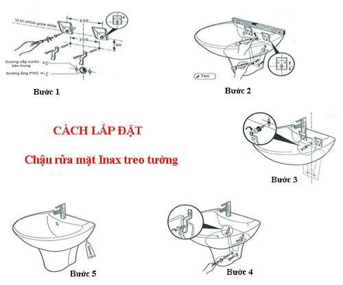 cách lắp đặt chậu rửa mặt treo tường Inax