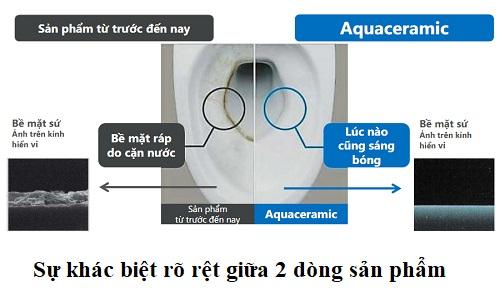 Công nghệ Aqua Ceramic
