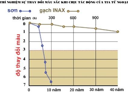 gạch inax hal-20b-hb/6