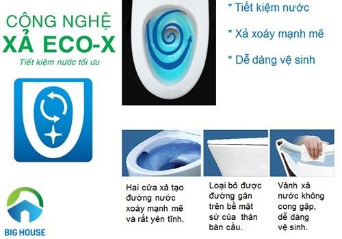 bồn cầu Inax xả xoáy ECO-X