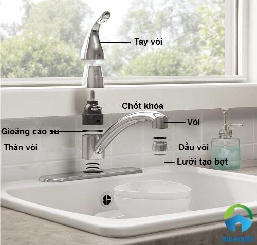 Cấu tạo và Cách sử dụng vòi nước rửa bát, vòi nước bồn rửa mặt nóng lạnh