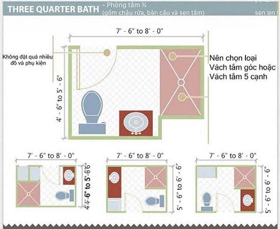 Tiêu chuẩn lắp đặt thiết bị vệ sinh cho phòng tắm vừa