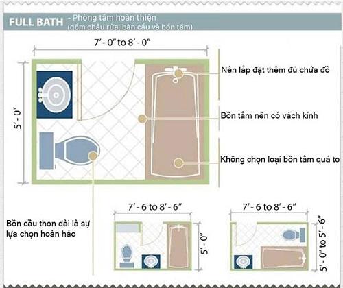 Tiêu chuẩn lắp đặt thiết bị vệ sinh cho phòng tắm lớn