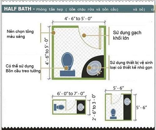 Tiêu chuẩn lắp đặt thiết bị vệ sinh cho phòng tắm hẹp