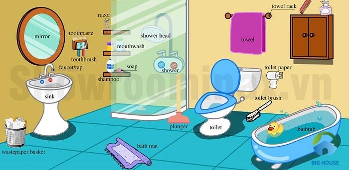 bồn tắm trong tiếng anh đọc là gì